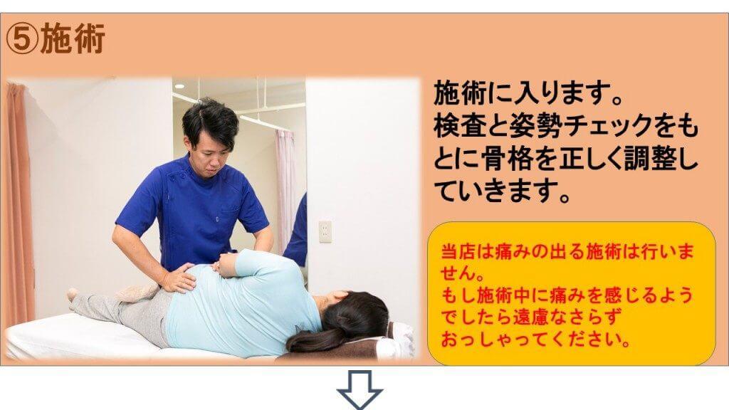 久留米、腰痛、頭痛、整体、肩こり、カイロ、問診、猫背、姿勢、小顔、骨盤、矯正、人気